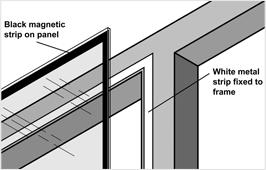 Easyfix magnetglaze diy double glazing system magnet glaze solutioingenieria Image collections